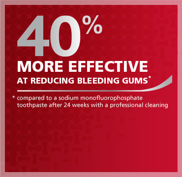 Toothpaste Reducing Bleeding Gums